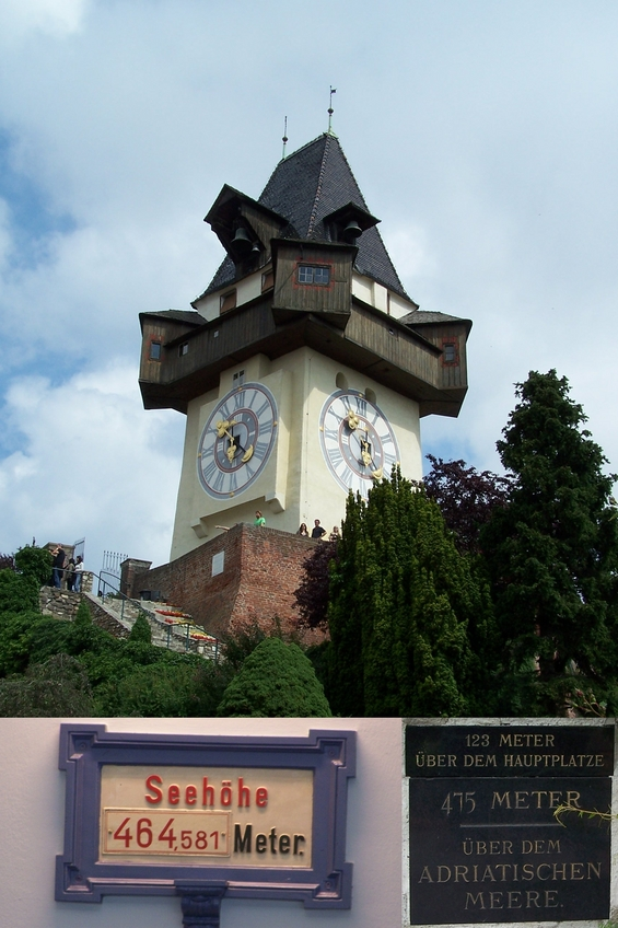 The Grazer Schloßberg Clock Tower and the benchmarks