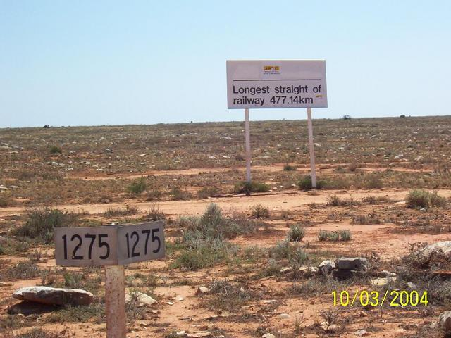 Signs showing length of straight railway and distance from station