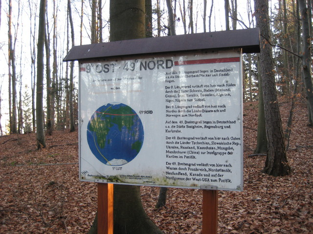 Information panel near confluence