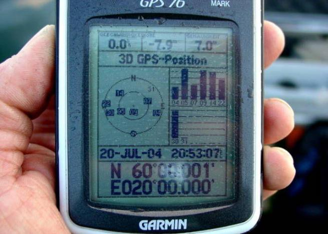 GPS - Position