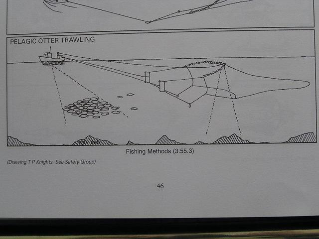 "A sketch how ""Pelagic Otter Trawling"" does work"