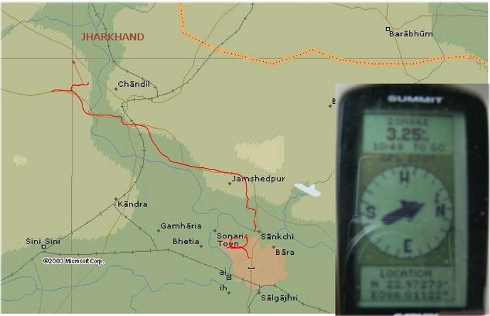 Tracking & GPS reading