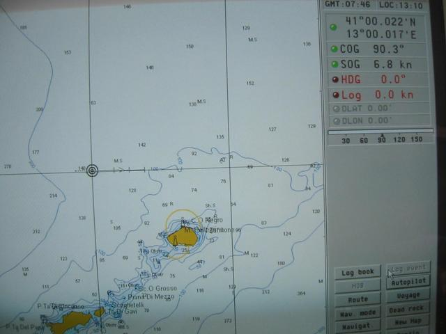 Screenshot of navigation equipment on the confluence