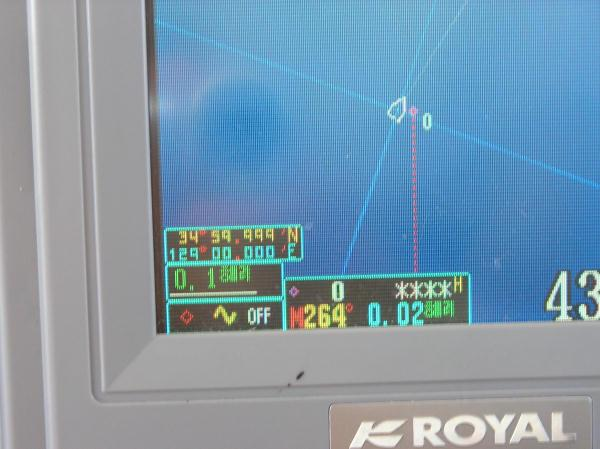 Ship's GPS shows that the boat is floating over the confluence