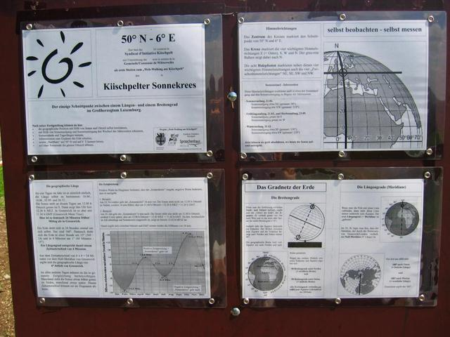 Sign 'Kiischpelter Sonnekrees' informing about the Geografic Coordinate System