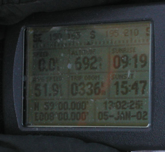 GPS showing all the required zeros
