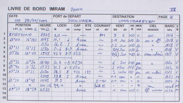 The board logbook