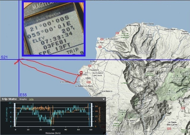 GPS reading with map and data