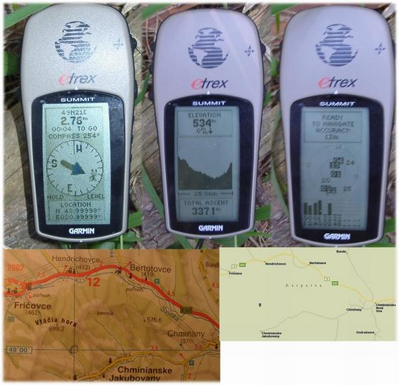 GPS readings & maps